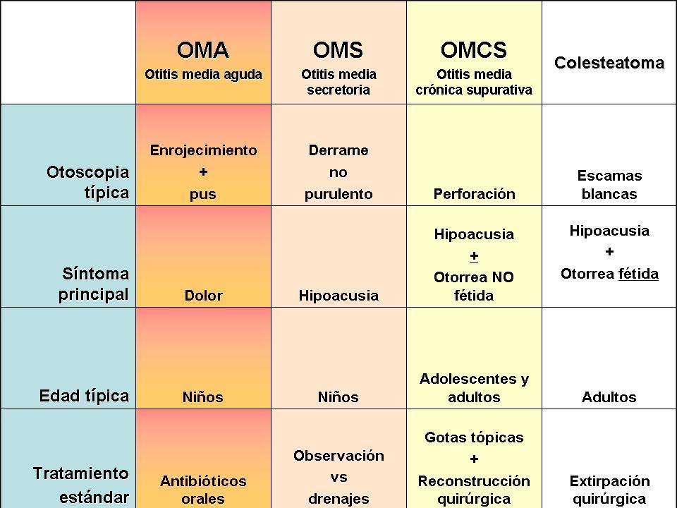 clasificacion de corticosteroides topicos pdf